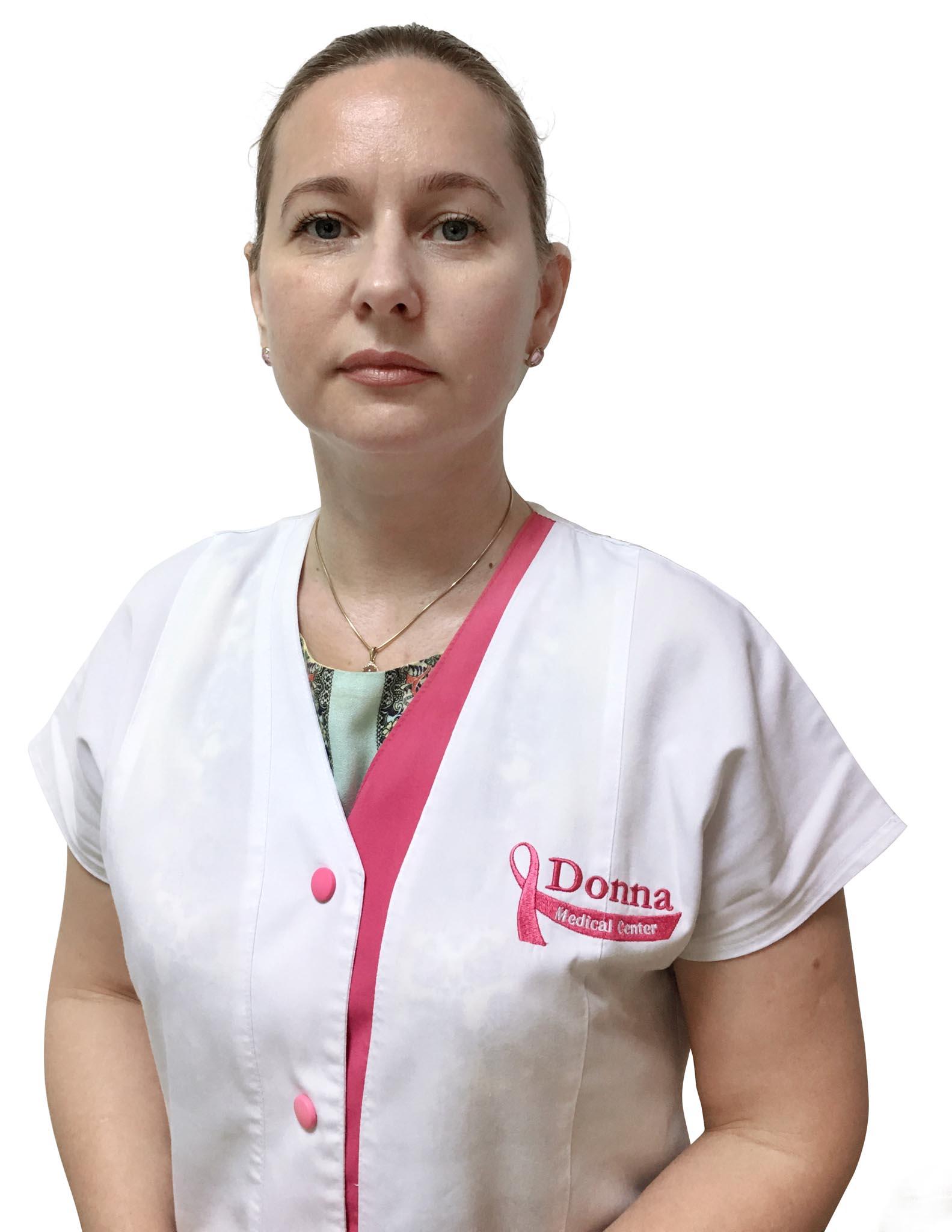 Dr. Corina Chisu