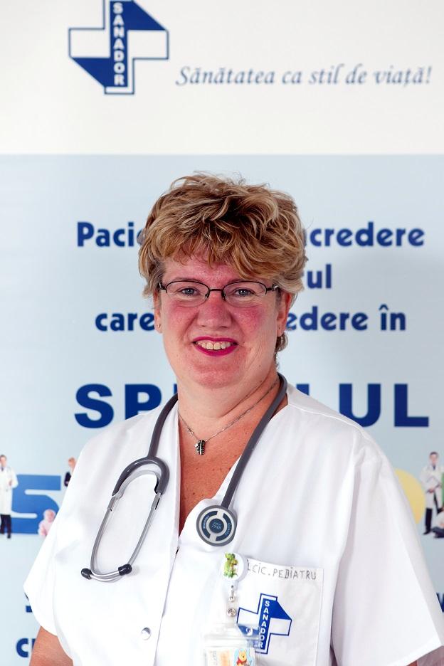 Dr. Corina Cilcic