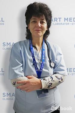 Dr. Rodica Eremia